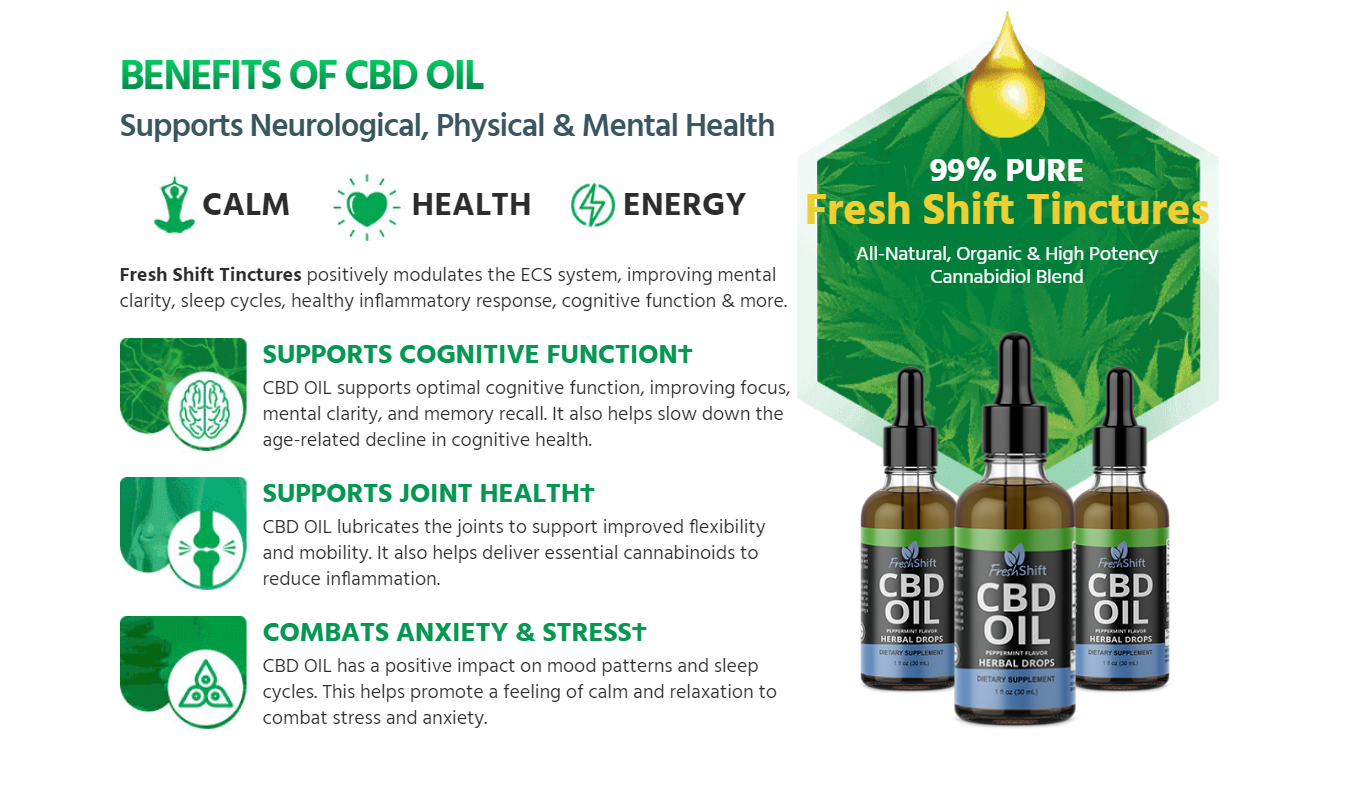 Fresh Shift CBD Oil [Latest CBD Oil Product 2020] Does Its Really Works?