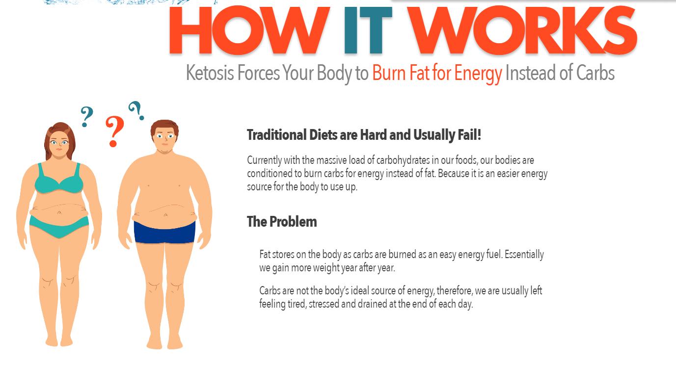 Prime Keto Health ®〘ACTIVE 2020 100% Ketosis〙Its Scam or Legit?