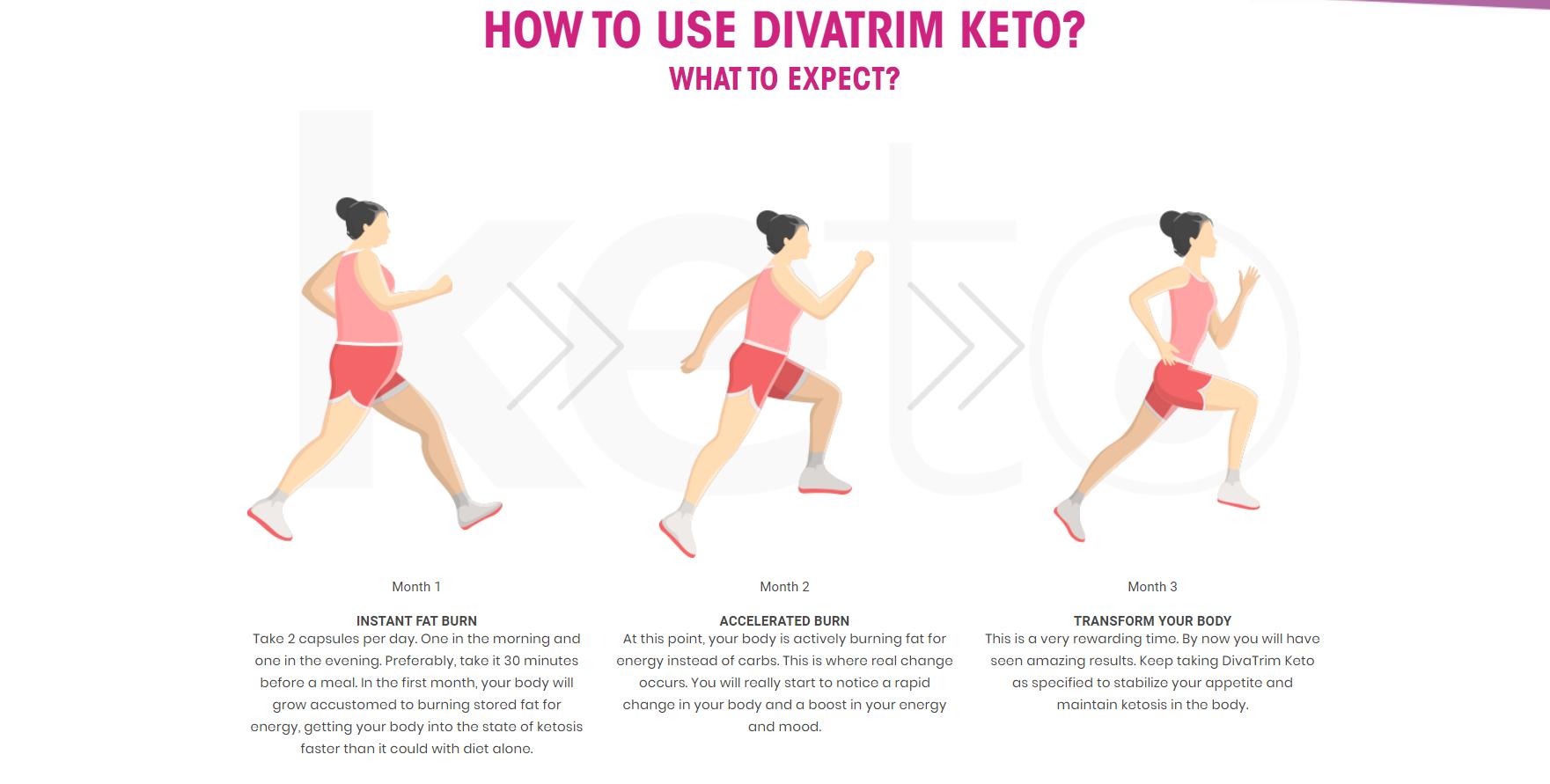 Divatrim Keto Reviews [100% Legit Pills] A Fitting Weight Loss Option!