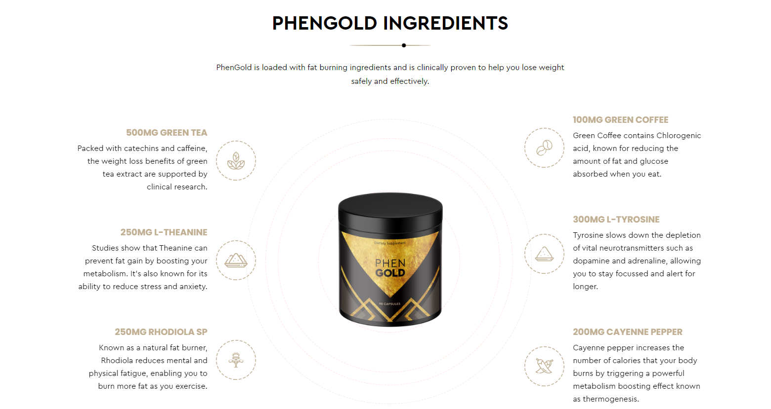 PhenGold ☛ Over a Period of Four Months I Was Able to Lose 21 Pounds!