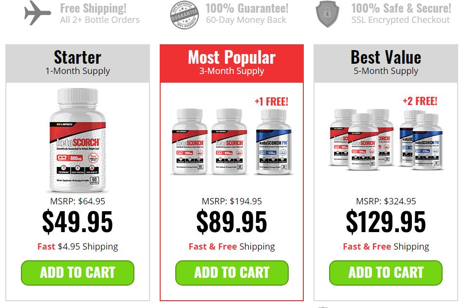 KetoScorch Pills® (Upgrade 2021) Price, Scam, Ingredients, Reviews?